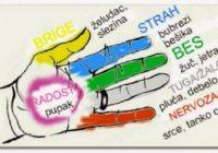Evo kako da se za 15 minuta uz pomoć prstiju rešite svih bolova u telu!