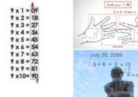 5 zanimljivih trikova iz matematike koje čak ni profesori nisu znali da vam pokažu