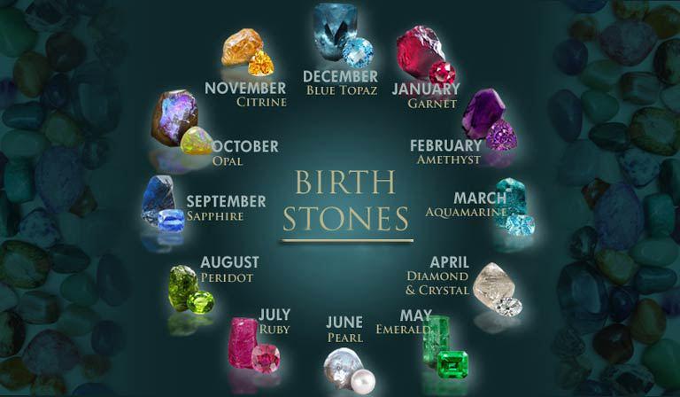 Što vam je najvažnije u životu prema vašem dragom kamenu mjeseca u kojem ste rođeni?