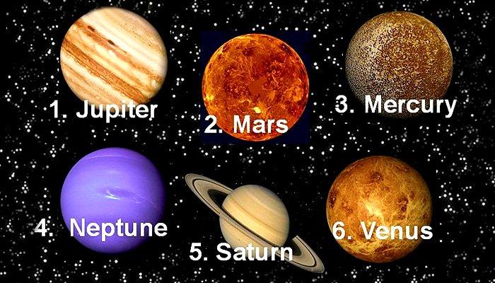 Koji vas planet najviše privlači? Odgovor otkriva vašu univerzalnu energiju života